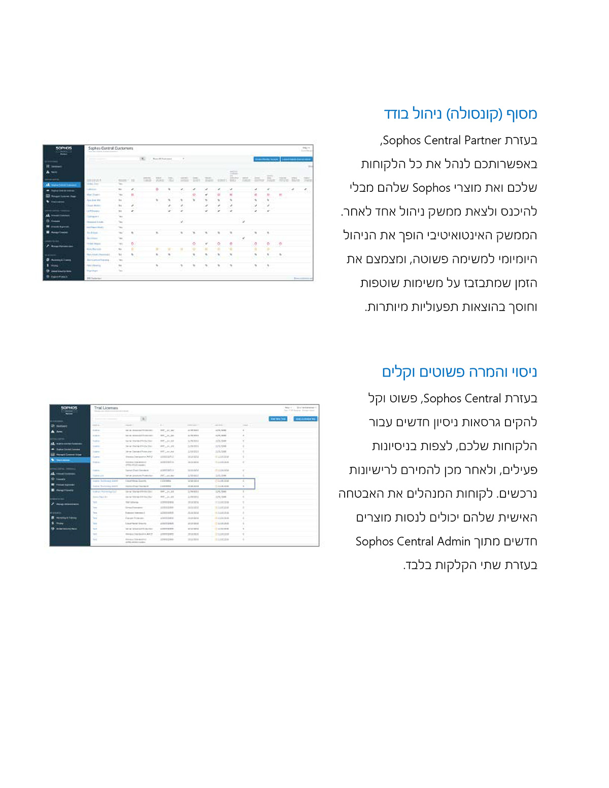 sophos central Page 2